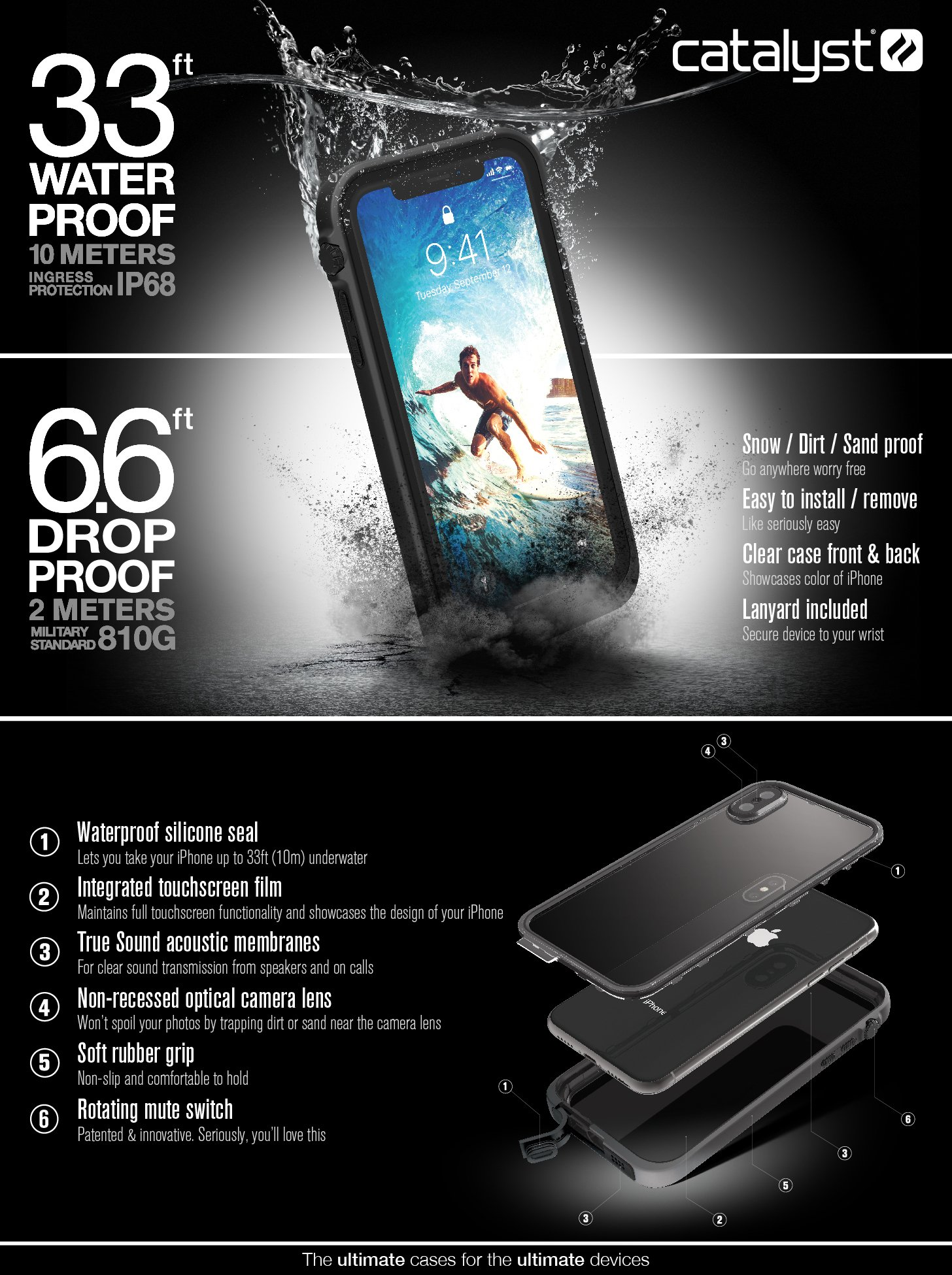 Shopify EBC IPhone X Waterproof Case 1455x1950 V4